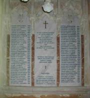 1914 - 1918 Memorial Plaque