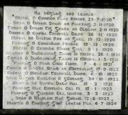Nenagh Republican Memorial