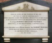 R. W. Travers Memorial