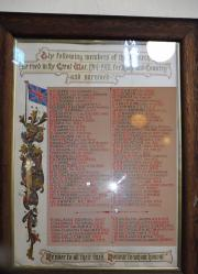 St. Peter's Church Roll of Honour