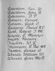 Rathgar Presbyterian Church WW I Roll of Honour