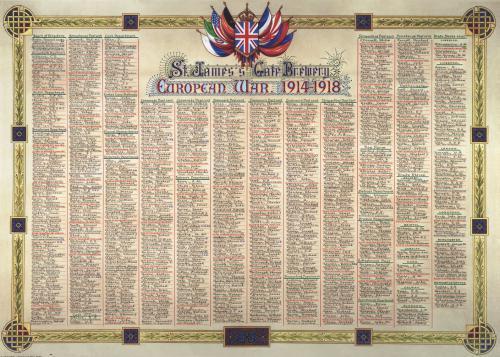 Guinness Roll of Honour (larger)