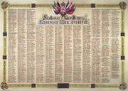 Guinness Roll of Honour (larger)
