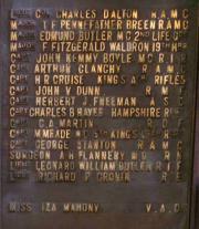 St. Mary's, Ballsbridge Great War Memorial