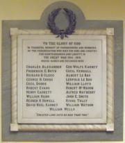 Harold's Cross WW I Memorial
