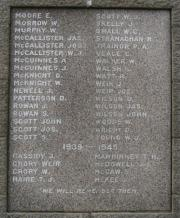 Rathfriland War Memorial