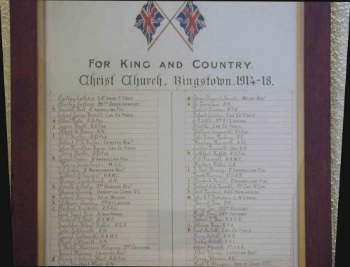 Christ Church Roll of Honour